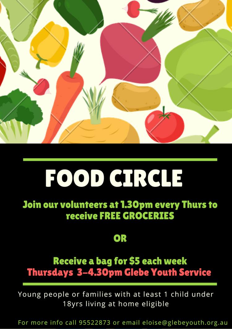 Food Circle Term 4 Poster